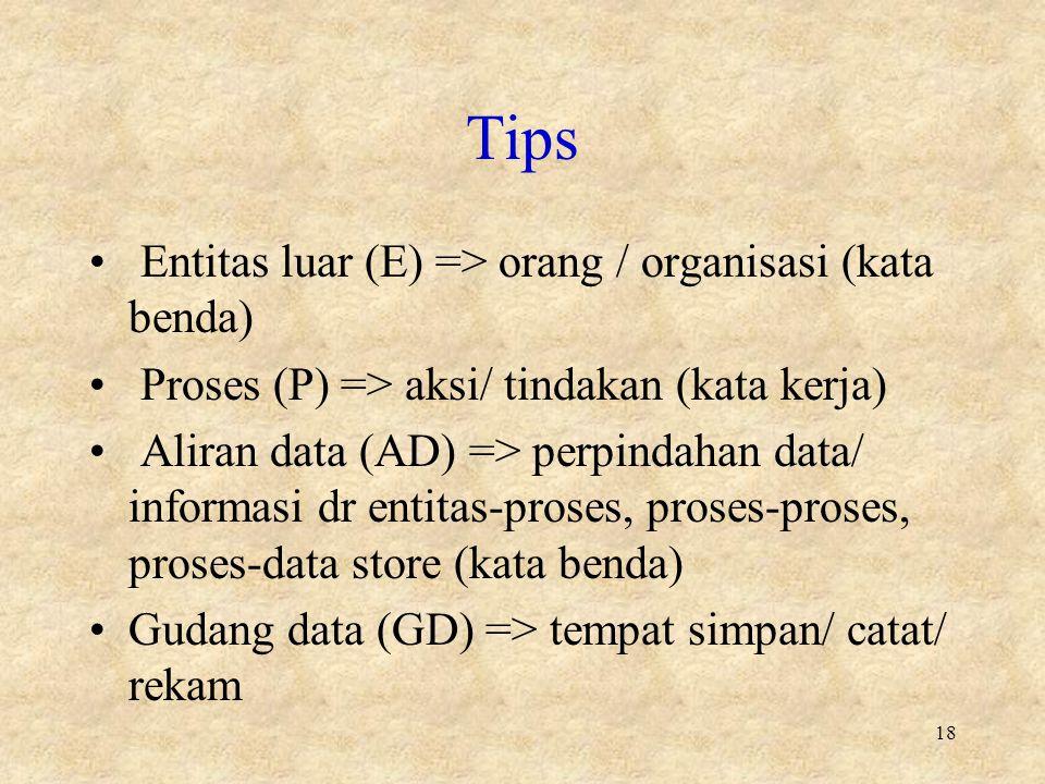 Tips Entitas luar (E) => orang / organisasi (kata benda)