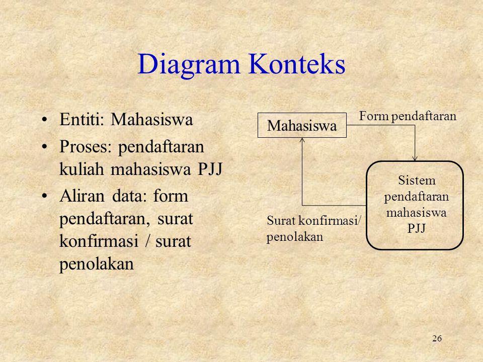 Sistem pendaftaran mahasiswa PJJ