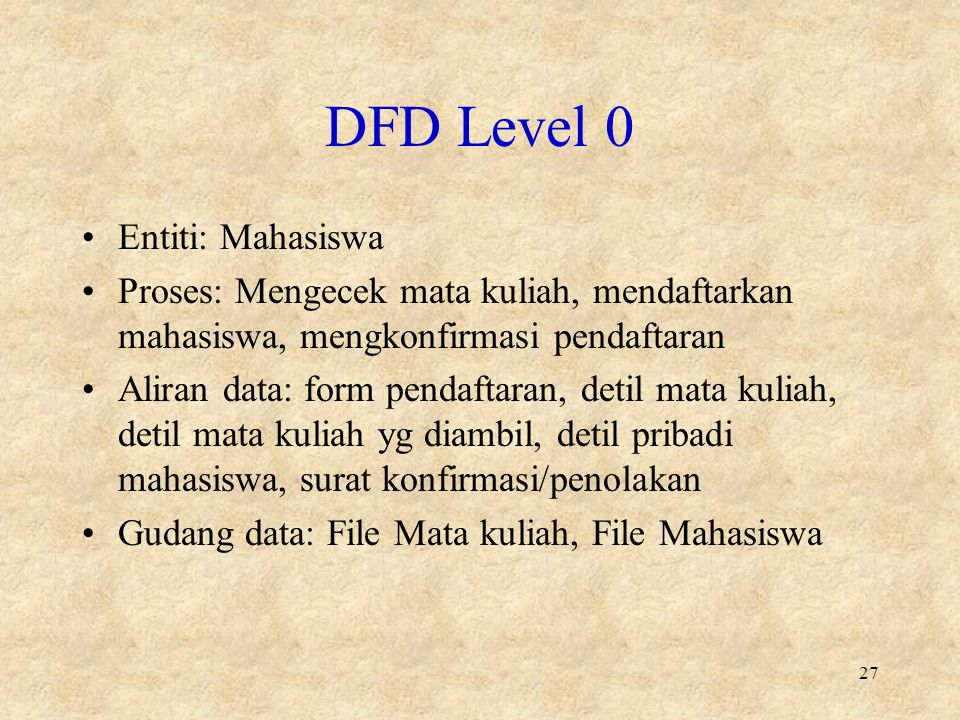 DFD Level 0 Entiti: Mahasiswa