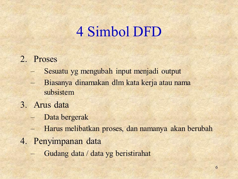 4 Simbol DFD Proses Arus data Penyimpanan data