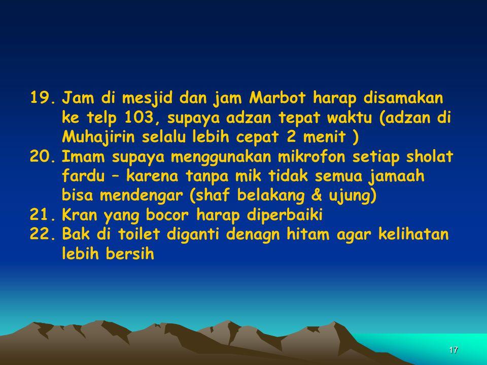 Jam di mesjid dan jam Marbot harap disamakan ke telp 103, supaya adzan tepat waktu (adzan di Muhajirin selalu lebih cepat 2 menit )