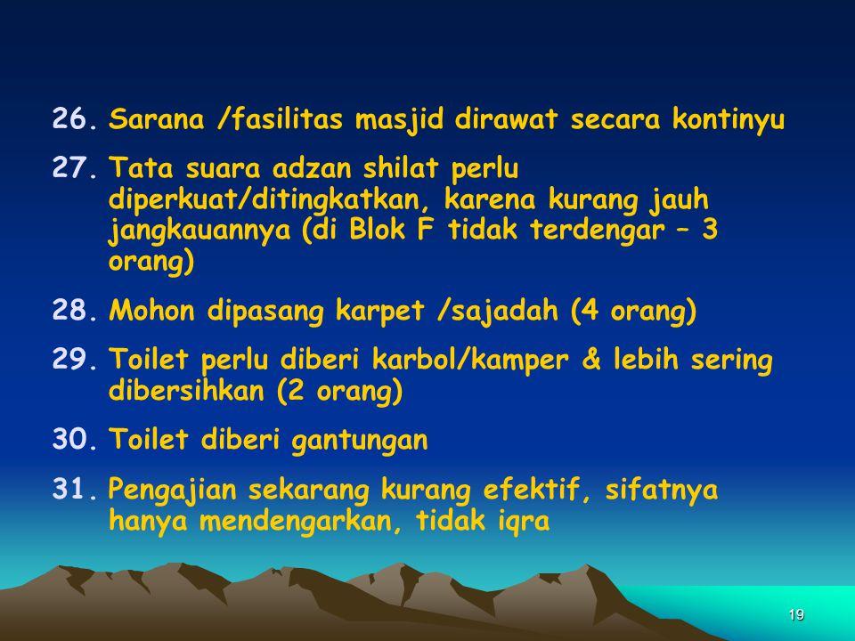 Sarana /fasilitas masjid dirawat secara kontinyu