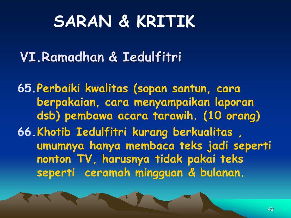 VI.Ramadhan & Iedulfitri