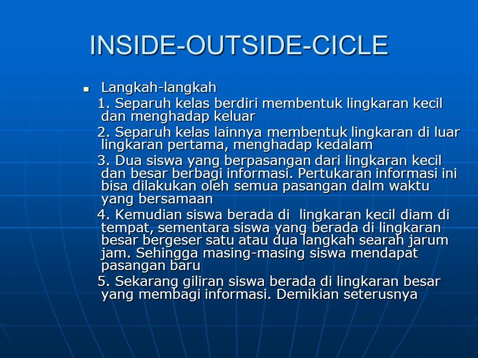 INSIDE-OUTSIDE-CICLE