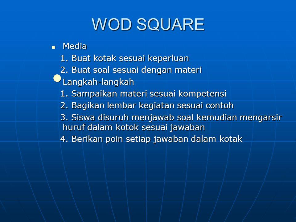 WOD SQUARE Media 1. Buat kotak sesuai keperluan