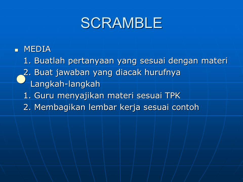 SCRAMBLE MEDIA 1. Buatlah pertanyaan yang sesuai dengan materi