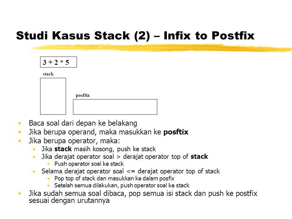 Studi Kasus Stack (2) – Infix to Postfix