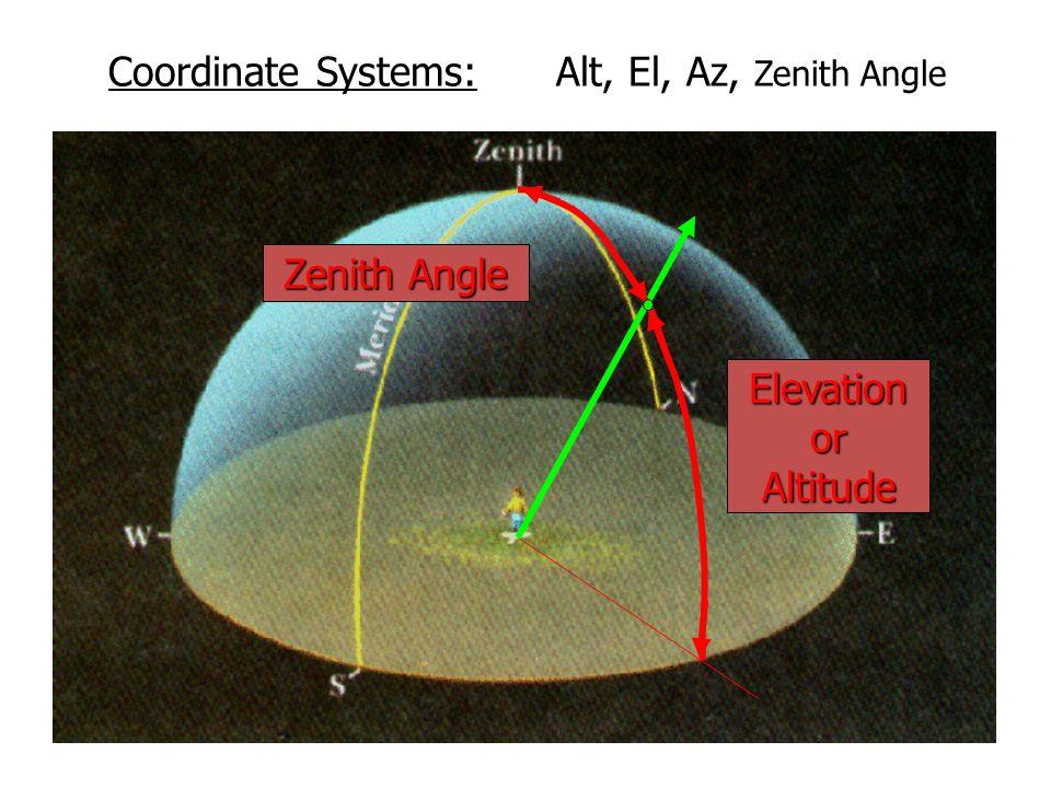 Coordinate Systems: Alt, El, Az, Zenith Angle