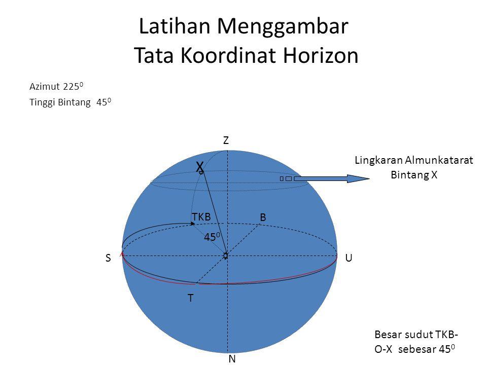 Latihan Menggambar Tata Koordinat Horizon