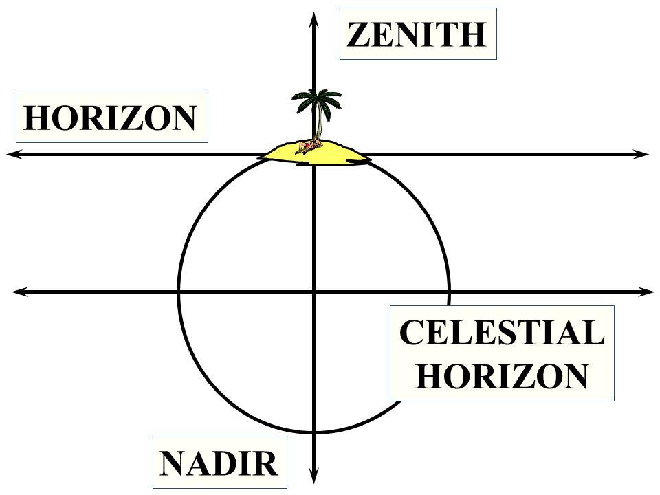 ZENITH HORIZON CELESTIAL HORIZON NADIR