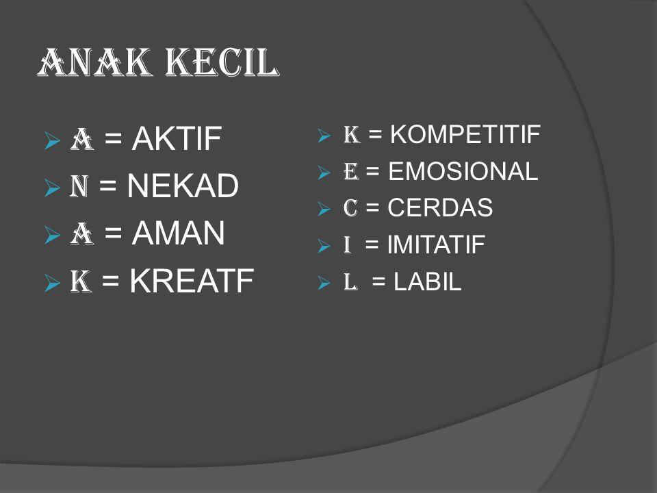 ANAK KECIL A = AKTIF N = NEKAD A = AMAN K = KREATF K = KOMPETITIF
