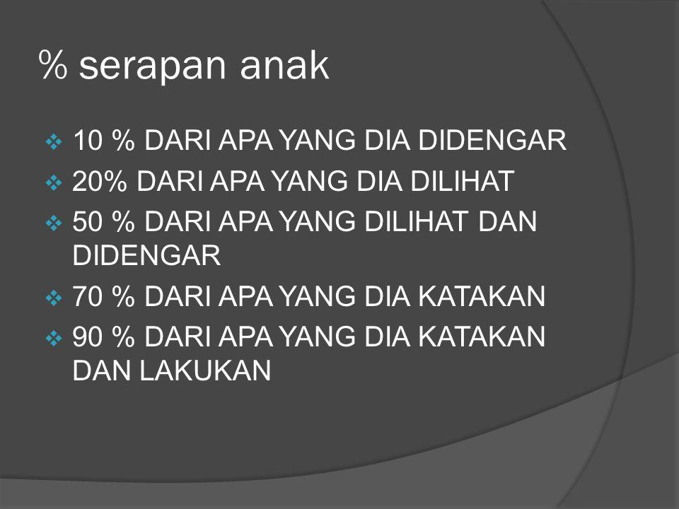 % serapan anak 10 % DARI APA YANG DIA DIDENGAR