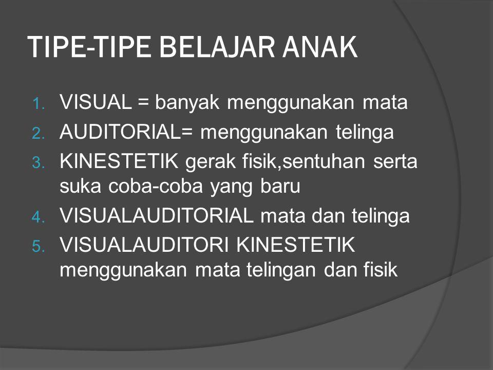 TIPE-TIPE BELAJAR ANAK