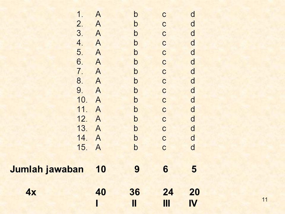 A b c d Jumlah jawaban 10 9 6 5 4x 40 36 24 20 I II III IV
