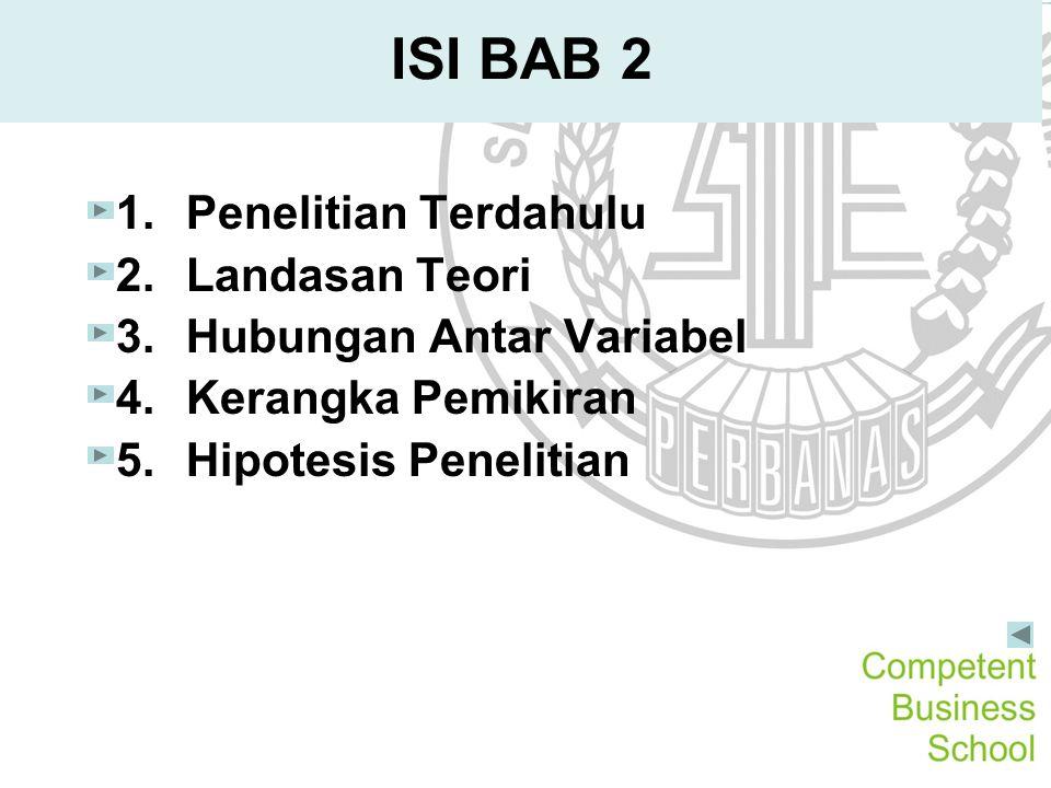 ISI BAB 2 Penelitian Terdahulu Landasan Teori Hubungan Antar Variabel