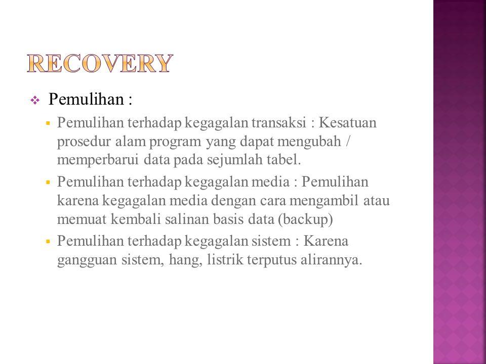 Recovery Pemulihan :