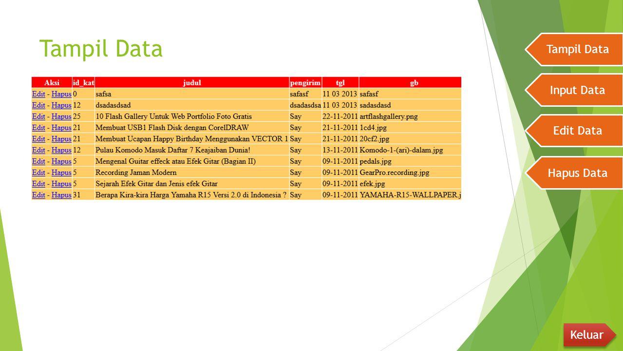 Tampil Data Tampil Data Input Data Edit Data Hapus Data Keluar