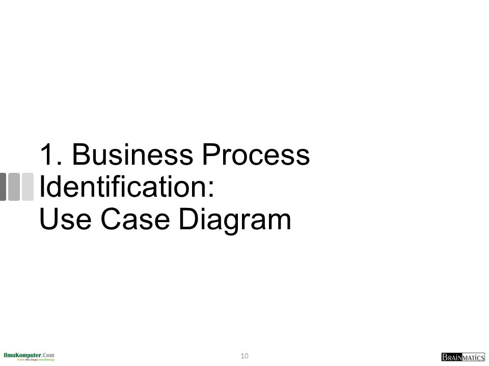 1. Business Process Identification: Use Case Diagram