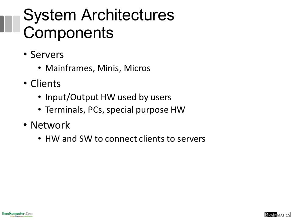 System Architectures Components