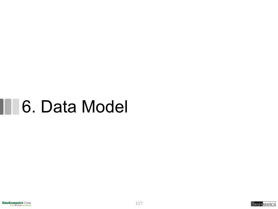 6. Data Model