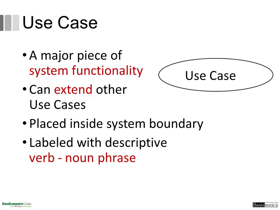 Use Case A major piece of system functionality