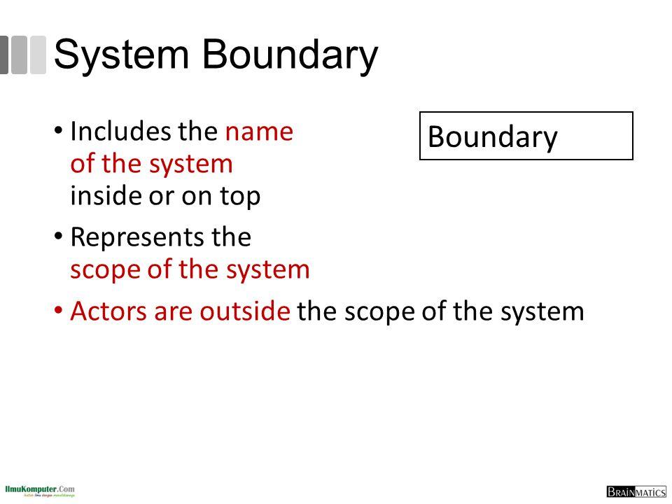 System Boundary Boundary