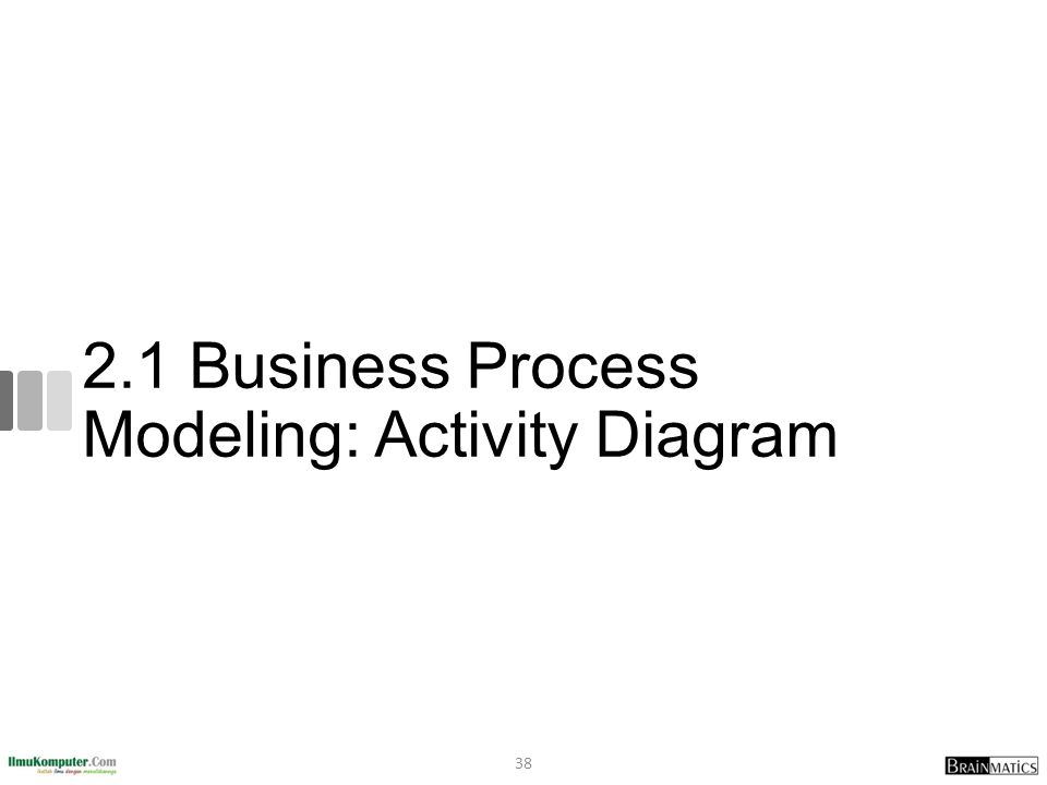 2.1 Business Process Modeling: Activity Diagram