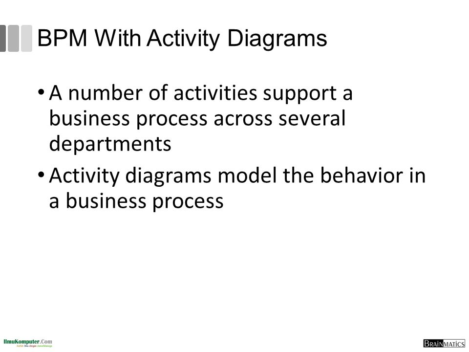 BPM With Activity Diagrams