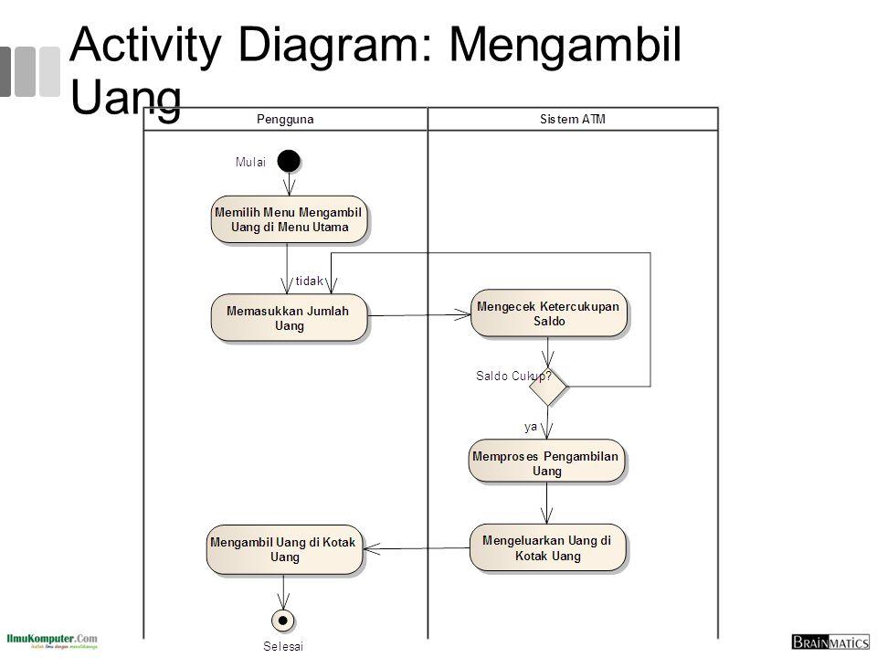 Togaf 9 fundamental 6 uml introduction ppt download 62 activity diagram mengambil uang ccuart Images
