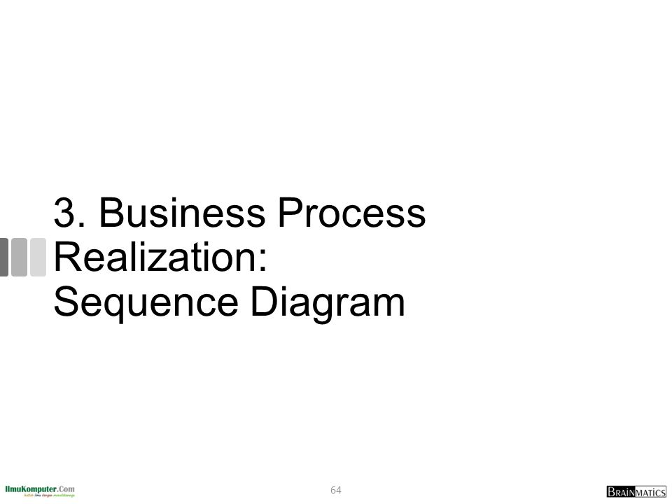 3. Business Process Realization: Sequence Diagram