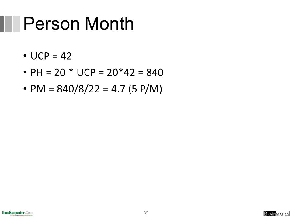 Person Month UCP = 42 PH = 20 * UCP = 20*42 = 840