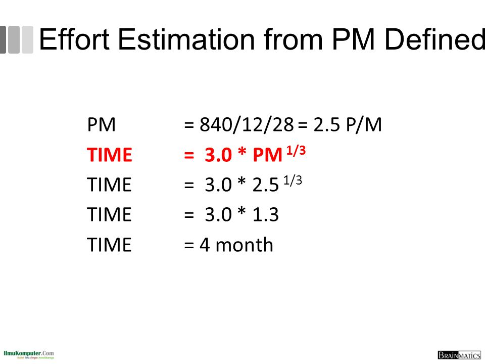 Effort Estimation from PM Defined