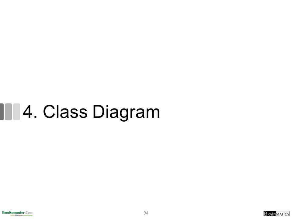 4. Class Diagram
