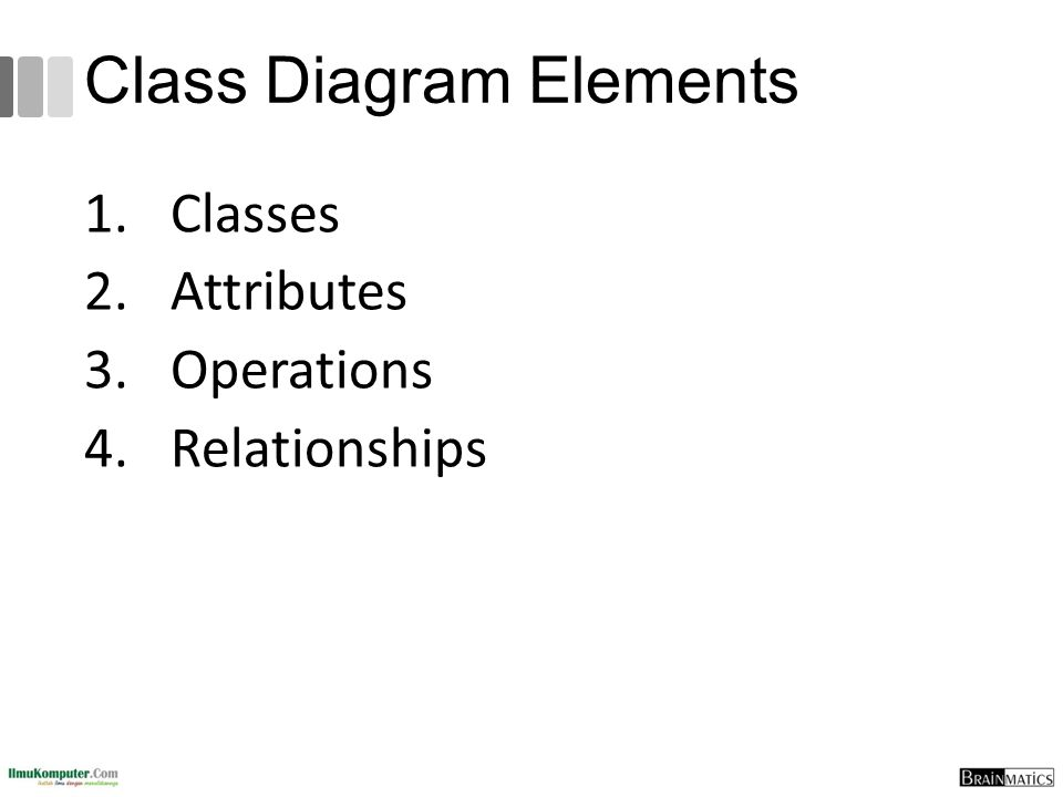 Class Diagram Elements