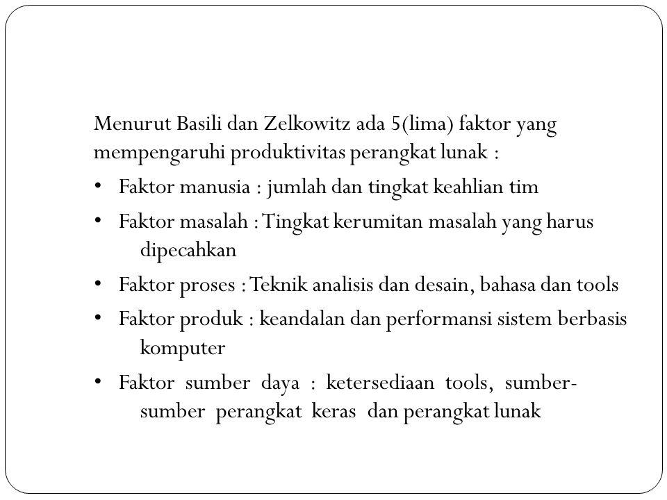 Menurut Basili dan Zelkowitz ada 5(lima) faktor yang mempengaruhi produktivitas perangkat lunak :