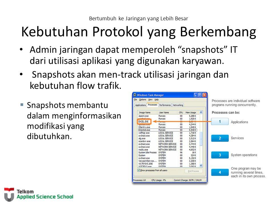Snapshots akan men-track utilisasi jaringan dan kebutuhan flow trafik.