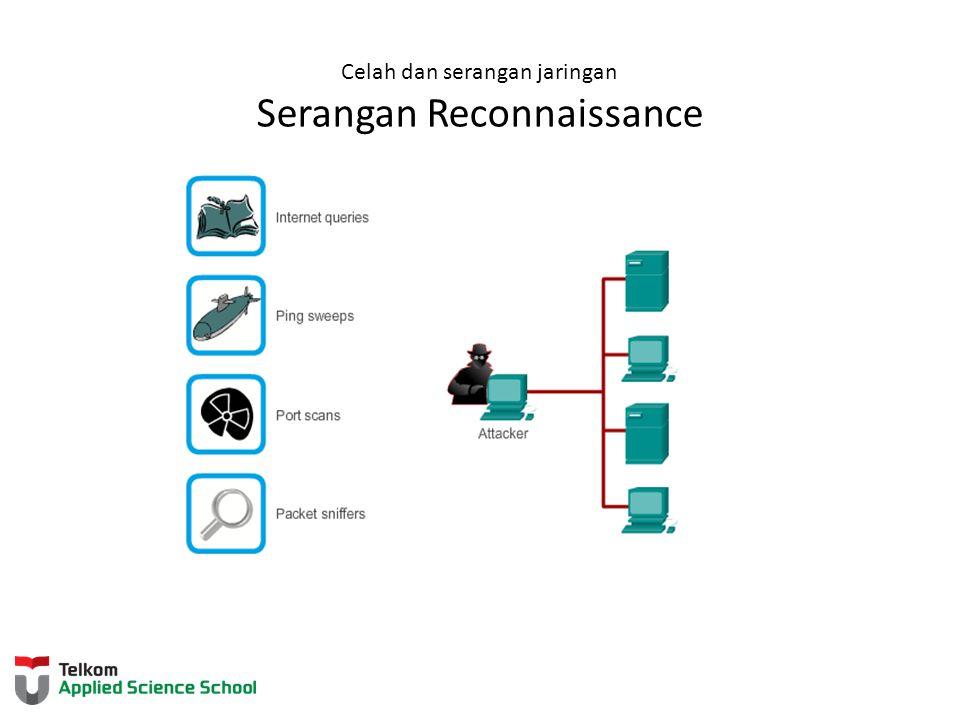 Celah dan serangan jaringan Serangan Reconnaissance
