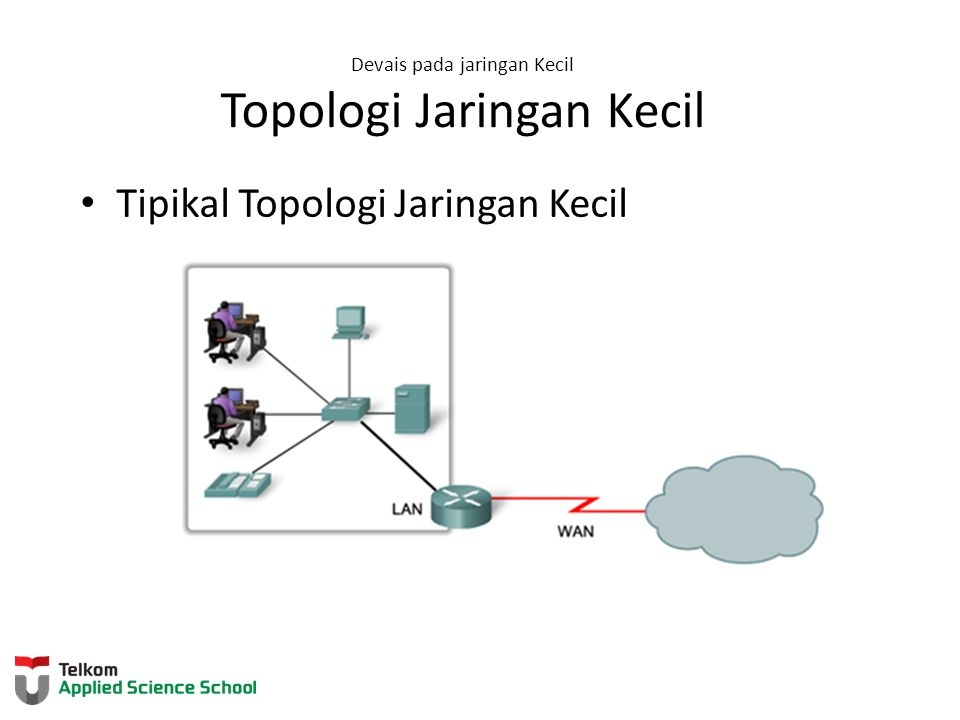 Devais pada jaringan Kecil Topologi Jaringan Kecil