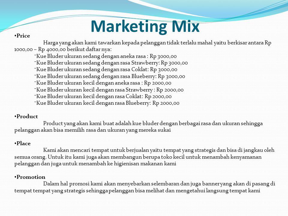 Marketing Mix Price.