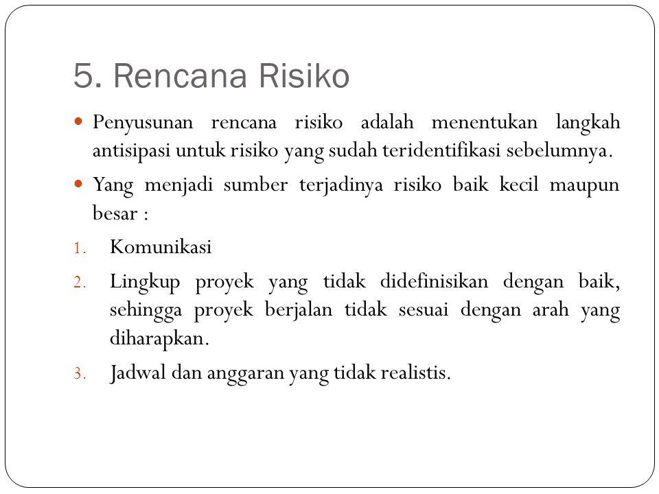 5. Rencana Risiko Penyusunan rencana risiko adalah menentukan langkah antisipasi untuk risiko yang sudah teridentifikasi sebelumnya.