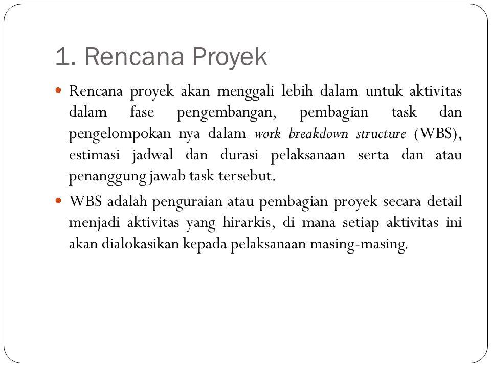 1. Rencana Proyek