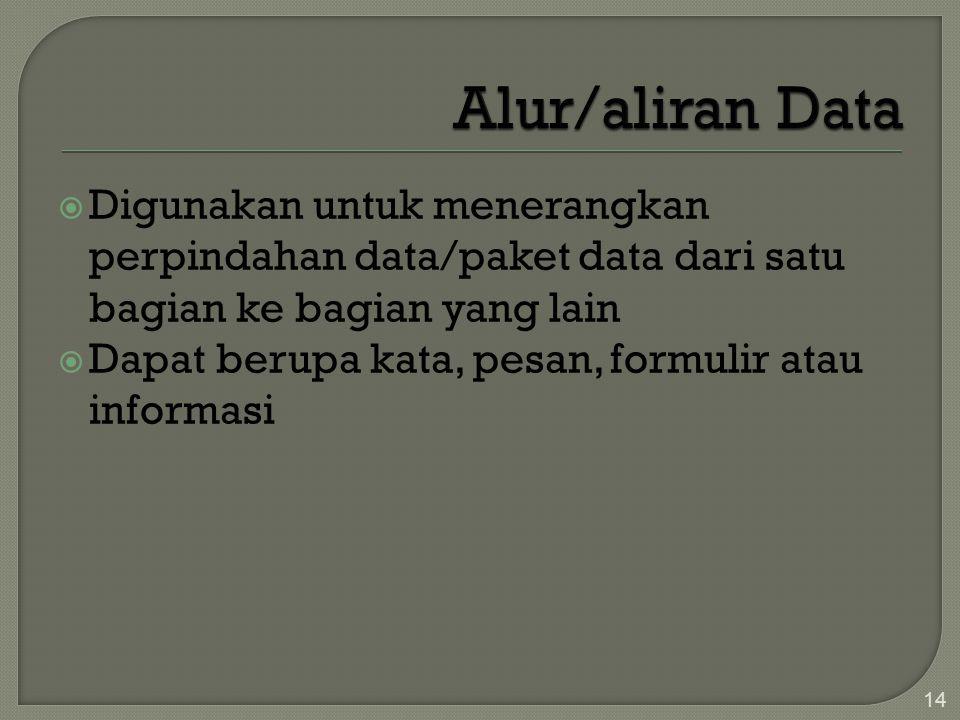 Alur/aliran Data Digunakan untuk menerangkan perpindahan data/paket data dari satu bagian ke bagian yang lain.