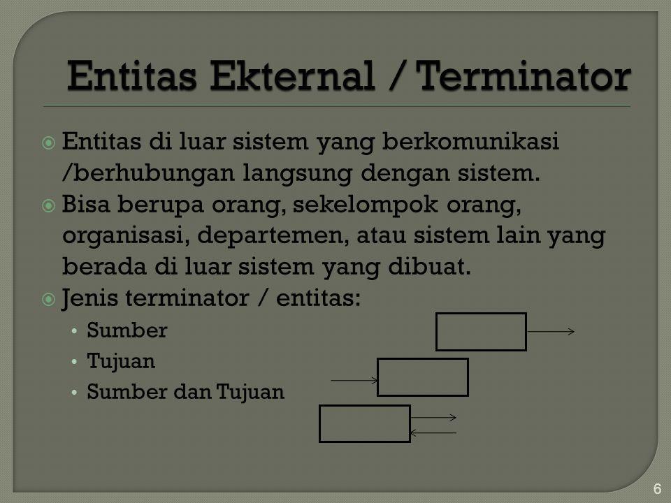 Entitas Ekternal / Terminator