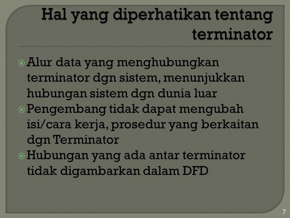 Hal yang diperhatikan tentang terminator