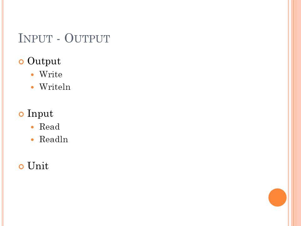 Input - Output Output Write Writeln Input Read Readln Unit