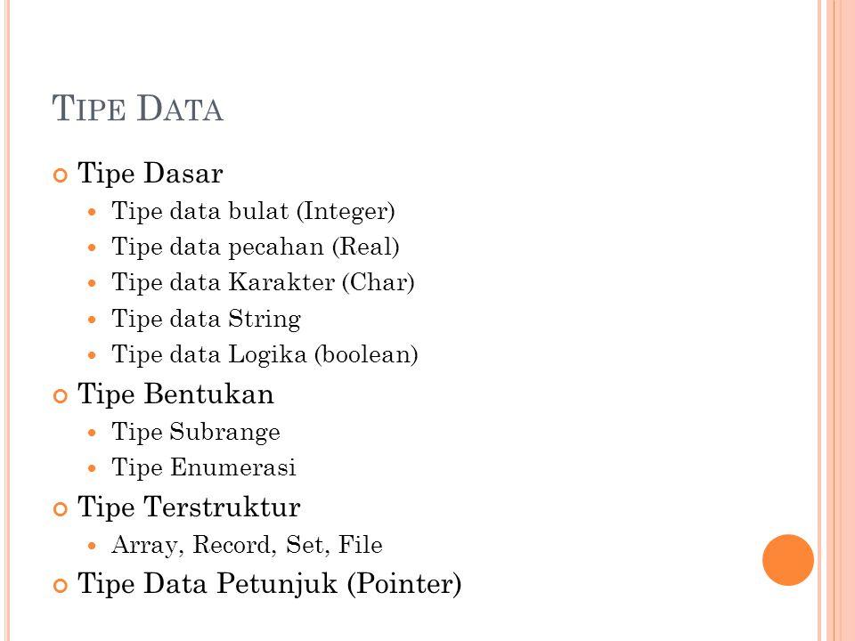 Tipe Data Tipe Dasar Tipe Bentukan Tipe Terstruktur