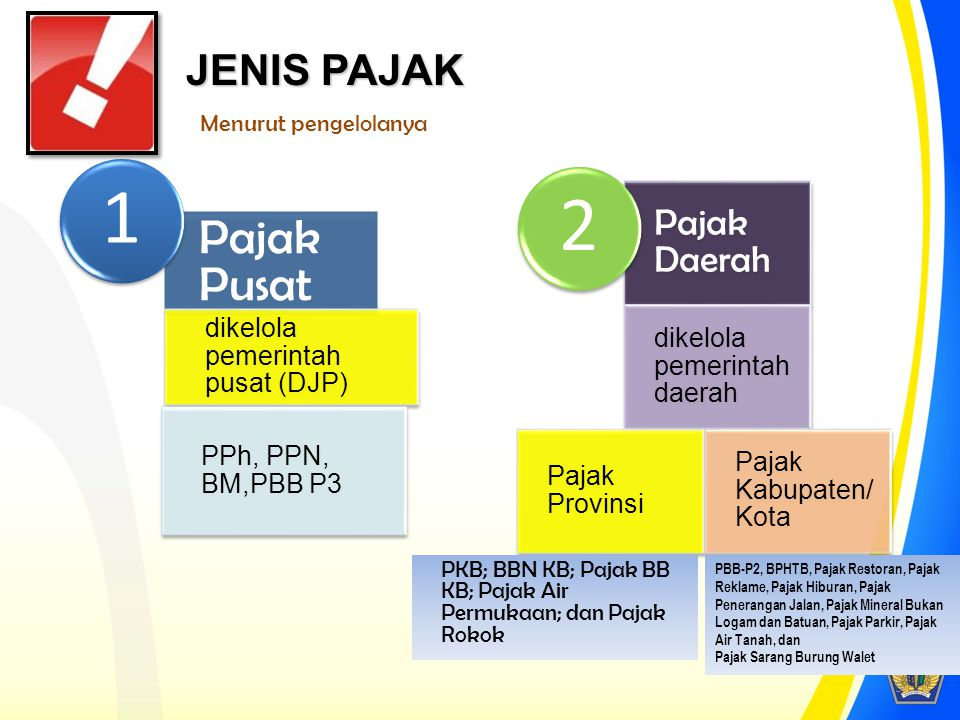 Pajak Pusat JENIS PAJAK Pajak Daerah dikelola pemerintah pusat (DJP)
