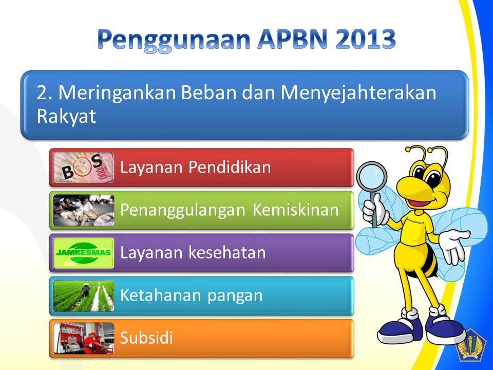 Penggunaan APBN 2013 2. Meringankan Beban dan Menyejahterakan Rakyat
