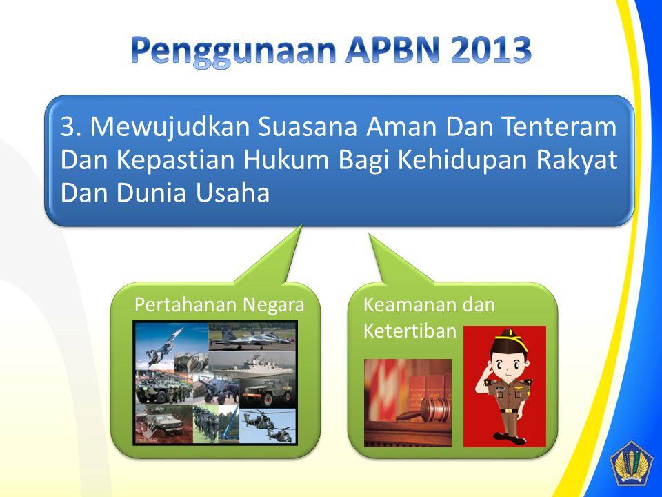 Penggunaan APBN 2013 Pertahanan Negara Keamanan dan Ketertiban