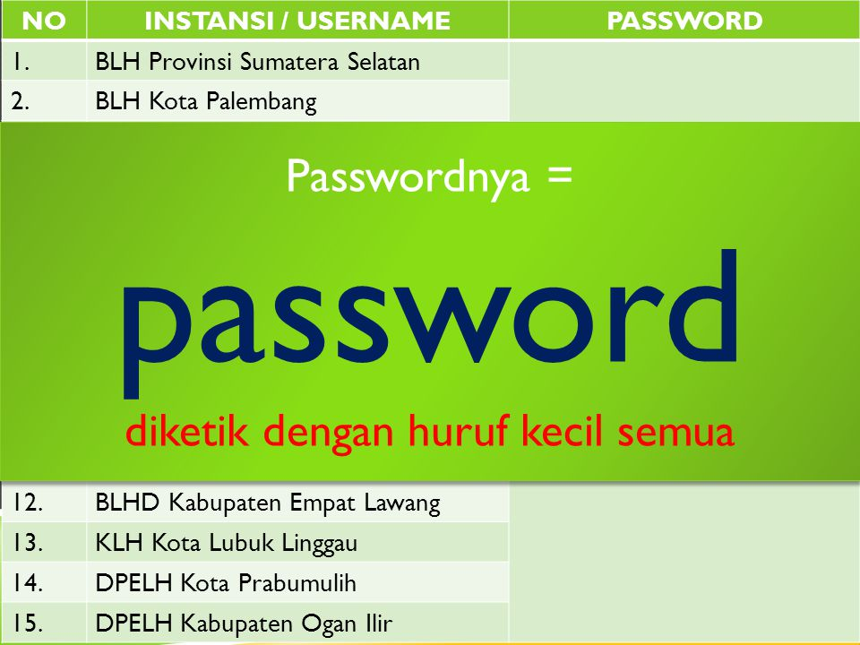 Passwordnya = password